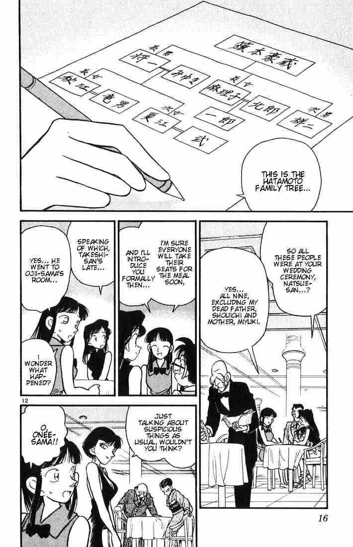 Detective Conan Chapter 20  Online Free Manga Read Image 14