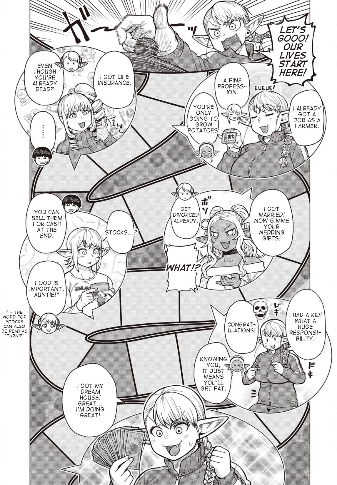 Elfsan wa Yaserarenai Chapter 36  Online Free Manga Read Image 16