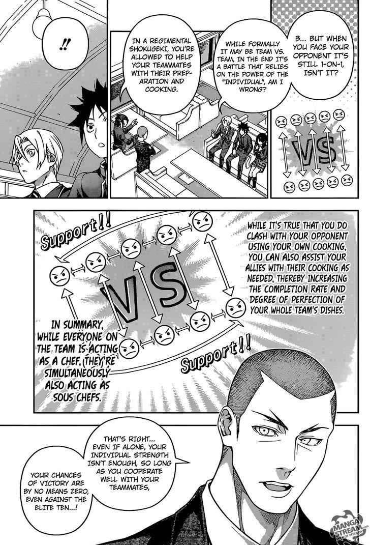 Shokugeki no Soma Chapter 200  Online Free Manga Read Image 4