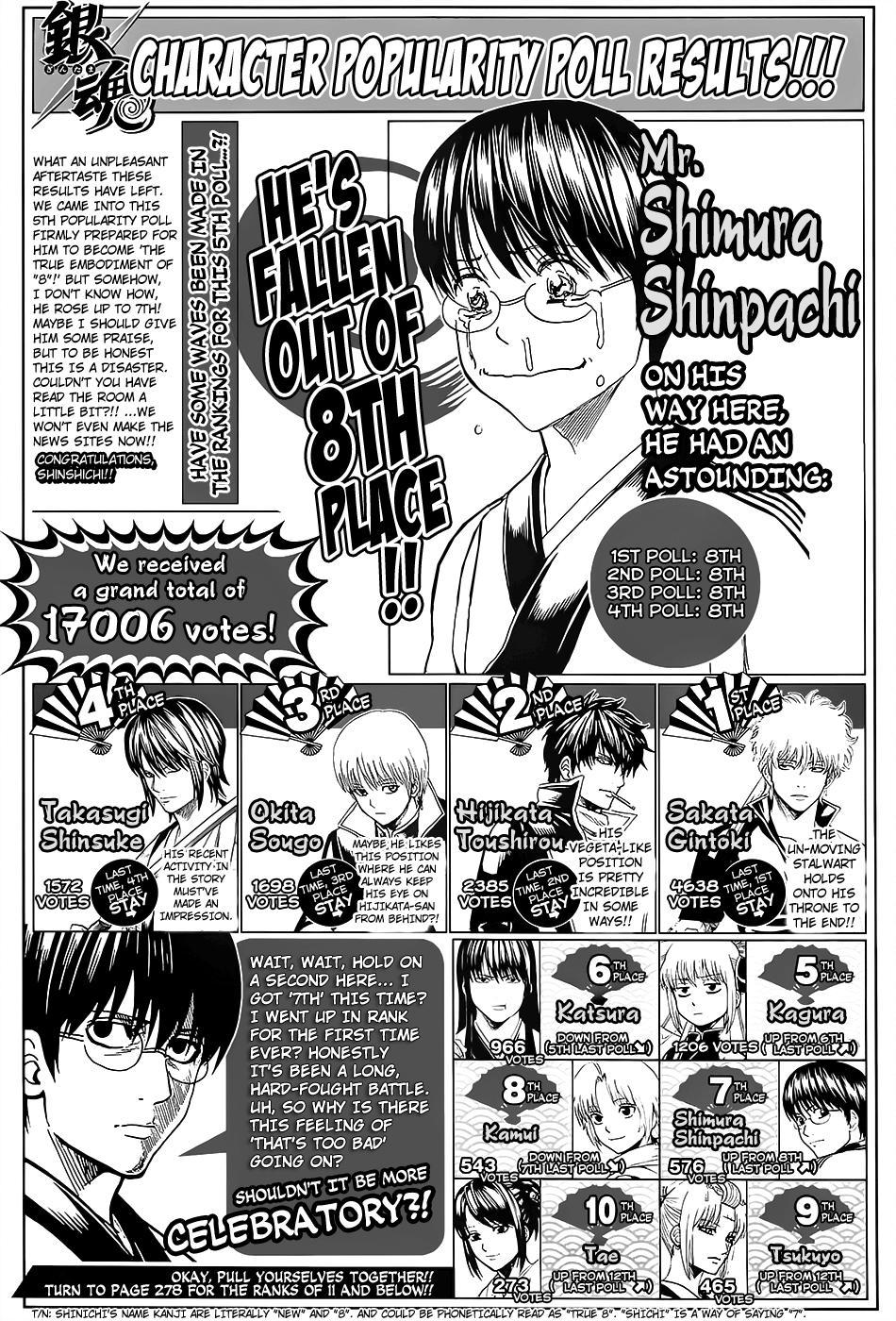 Gintama Chapter 657  Online Free Manga Read Image 19