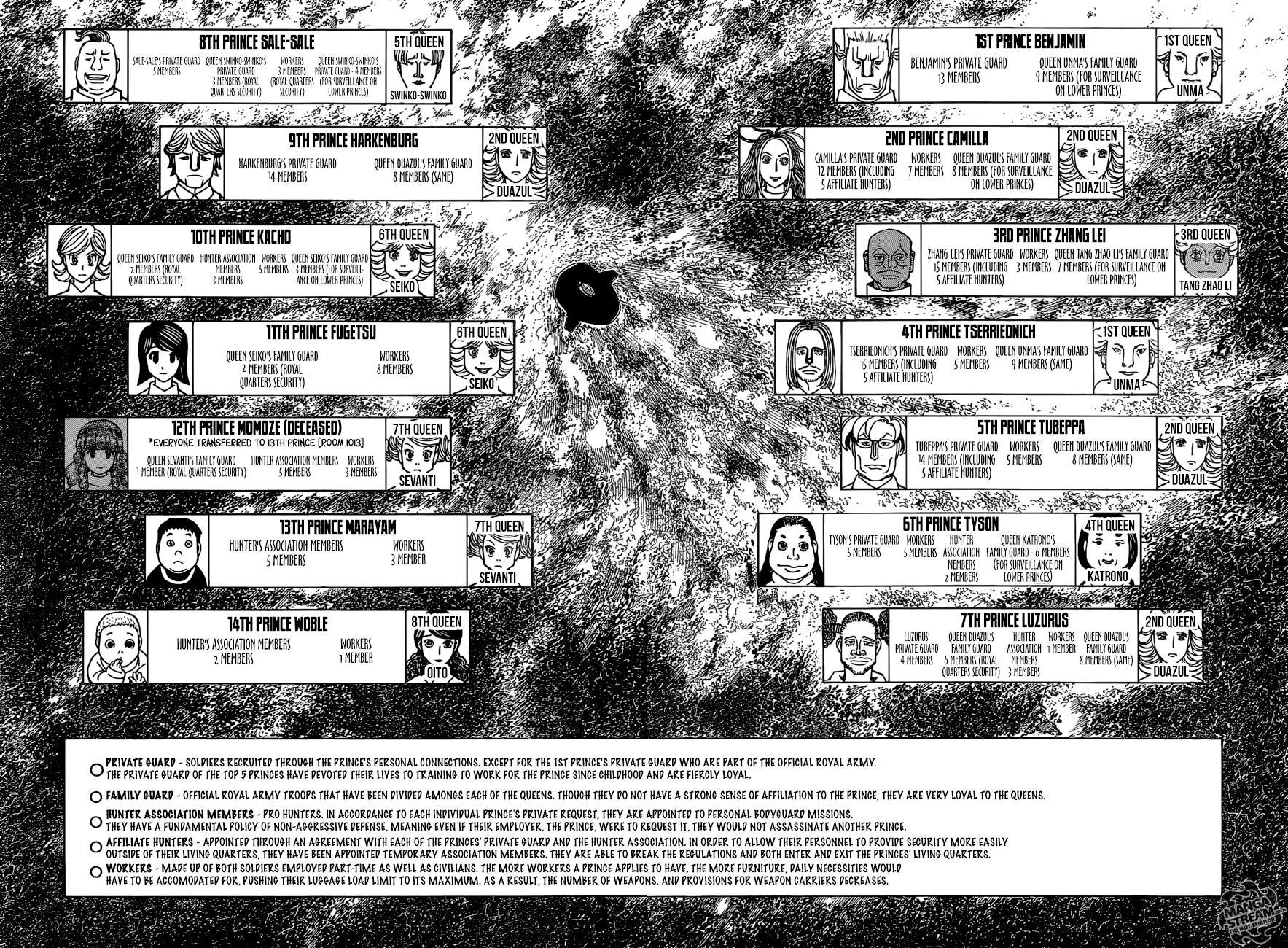 Hunter X Hunter Chapter 374  Online Free Manga Read Image 9