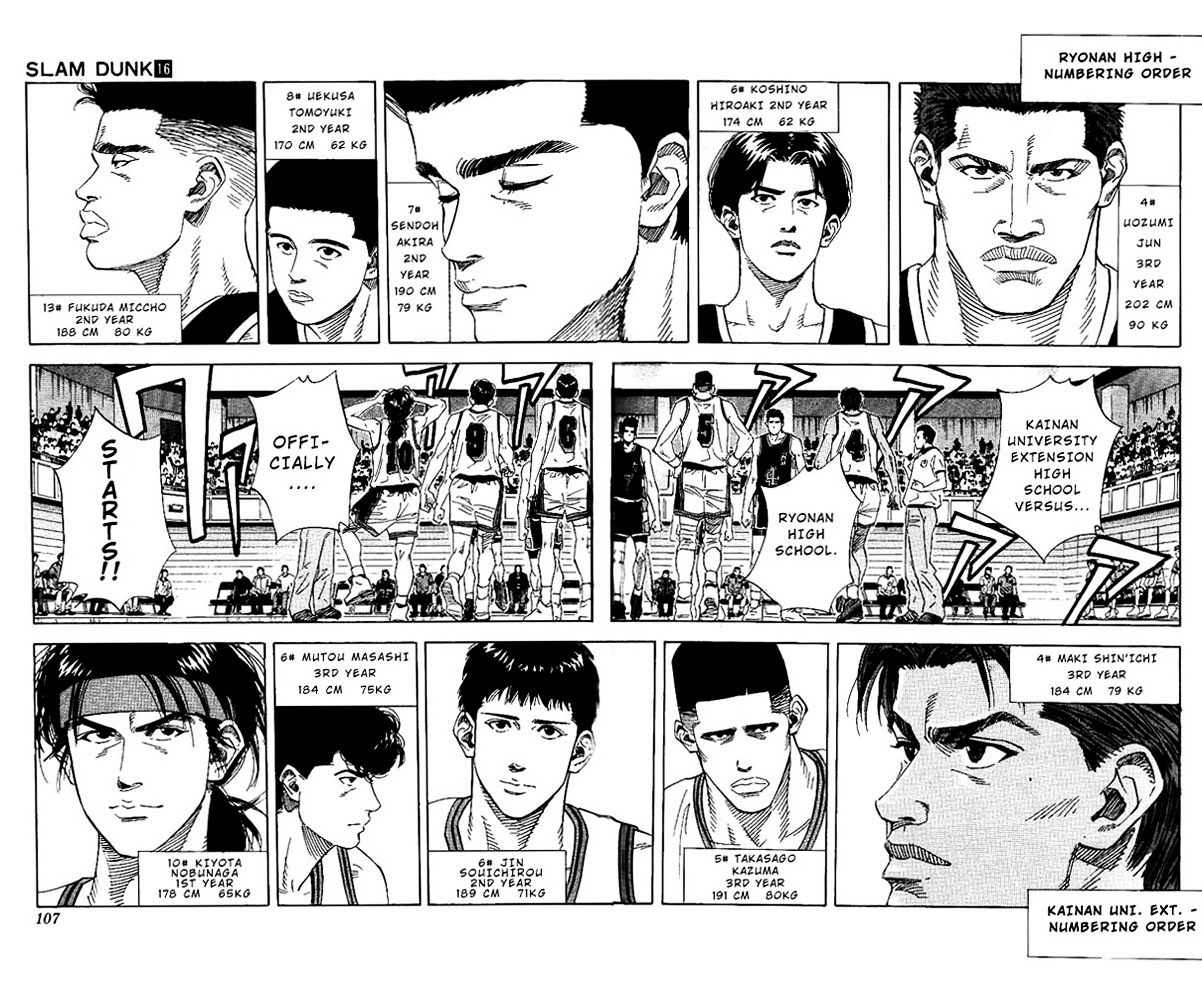 Slam Dunk Chapter 140  Online Free Manga Read Image 2