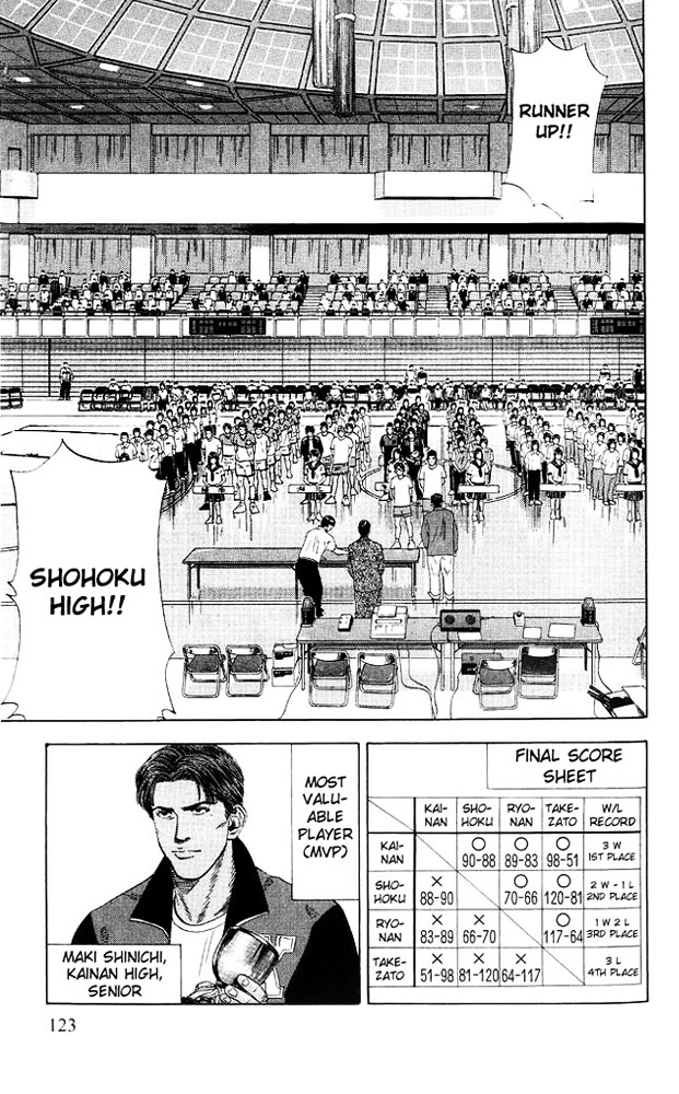Slam Dunk Chapter 185  Online Free Manga Read Image 15