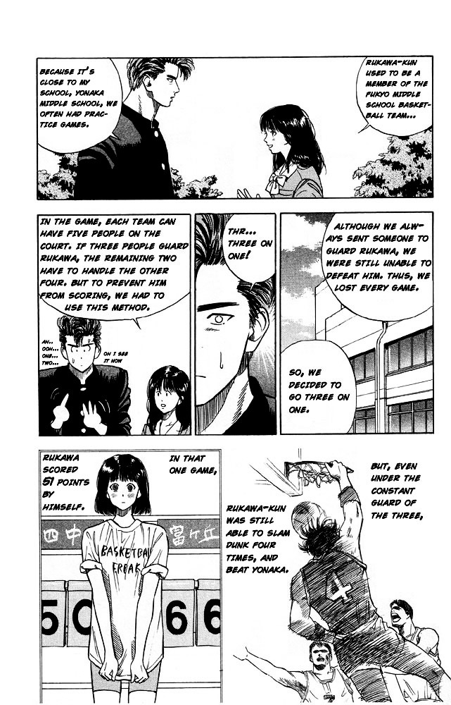 Slam Dunk Chapter 2  Online Free Manga Read Image 10