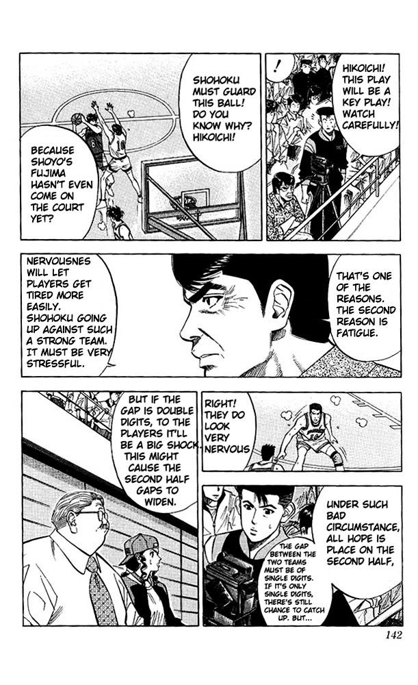 Slam Dunk Chapter 87  Online Free Manga Read Image 14