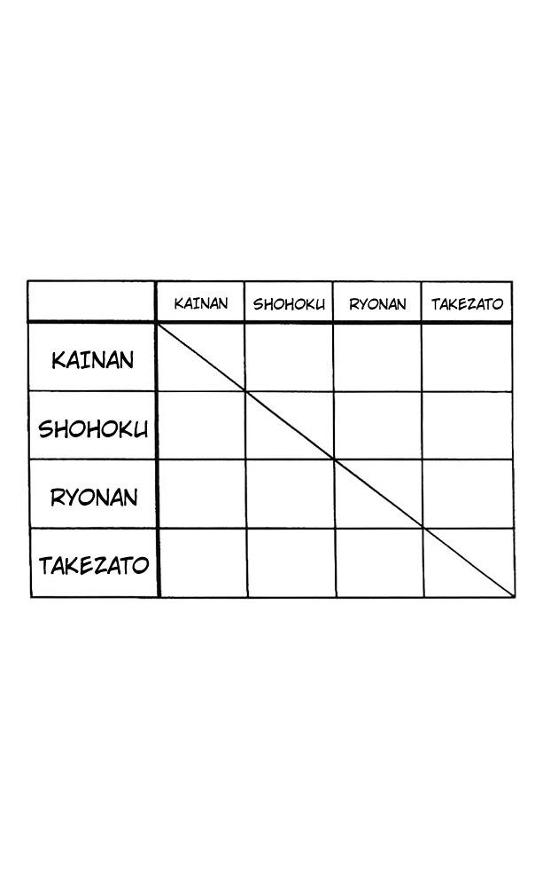 Slam Dunk Chapter 99  Online Free Manga Read Image 7