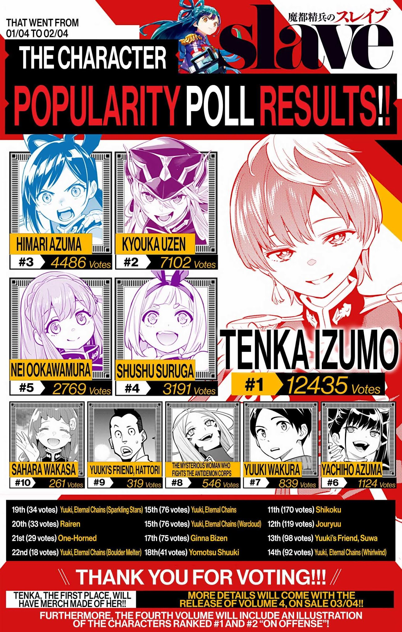 Slave of the Magic Capitals Elite Troops Chapter 31  Online Free Manga Read Image 20