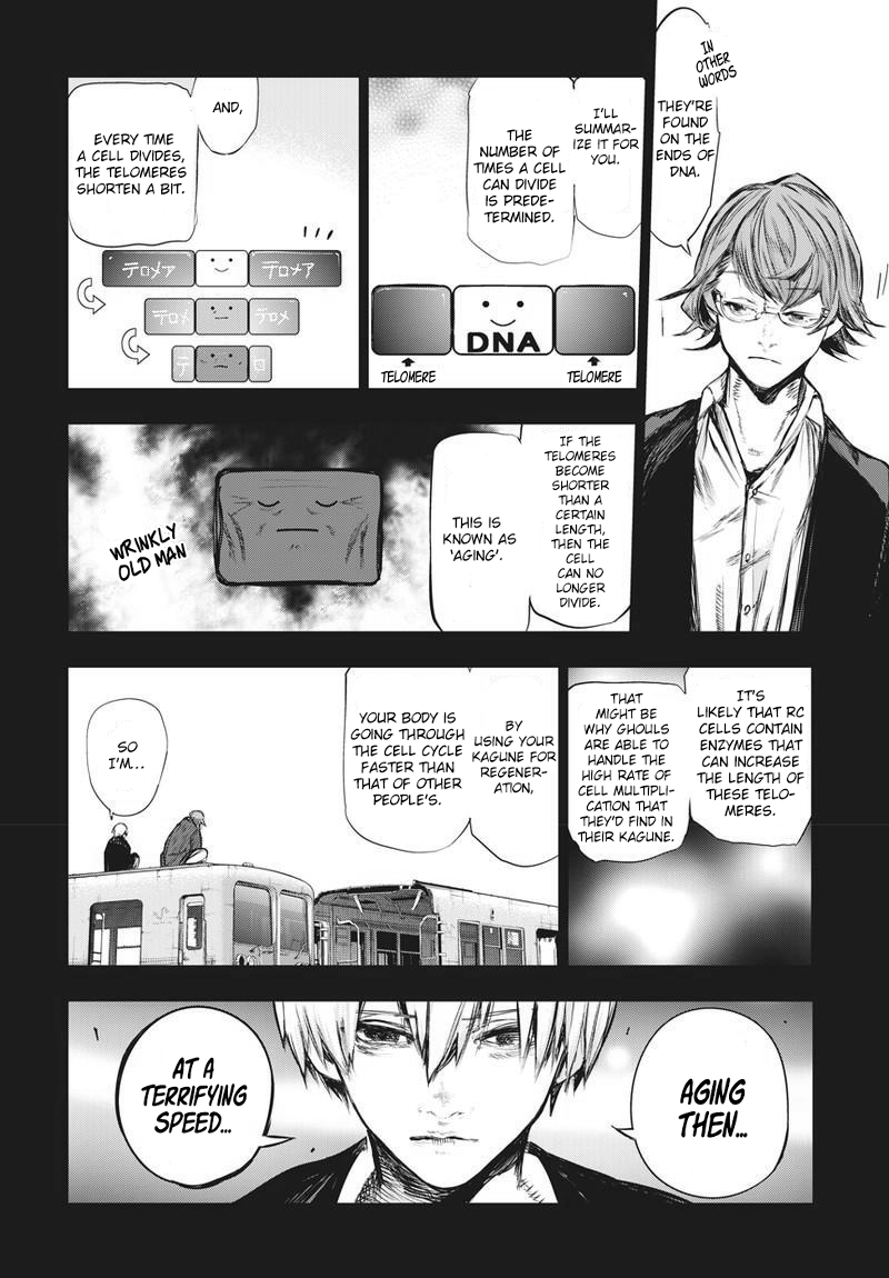Tokyo Ghoulre Chapter 131  Online Free Manga Read Image 7