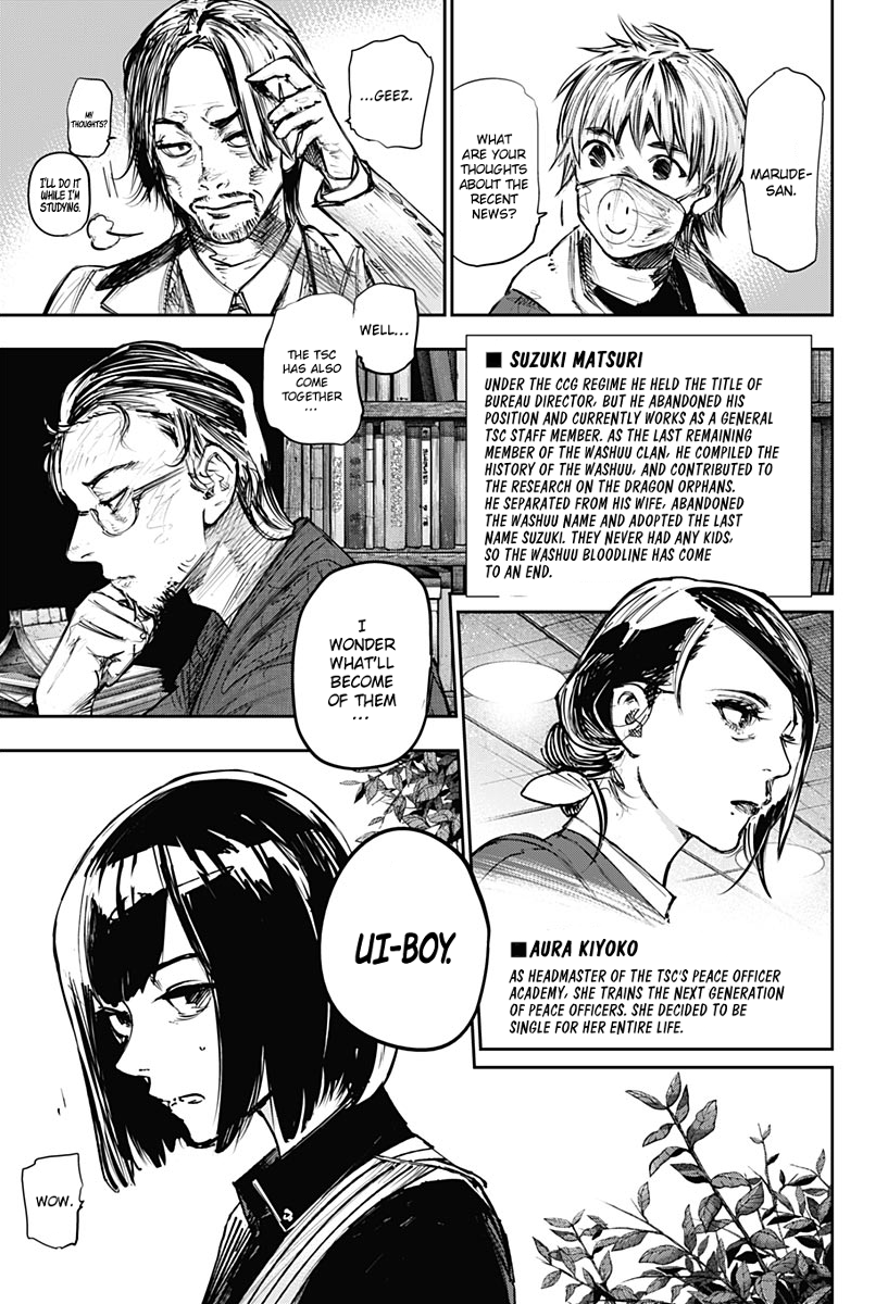Tokyo Ghoulre Chapter 179  Online Free Manga Read Image 6