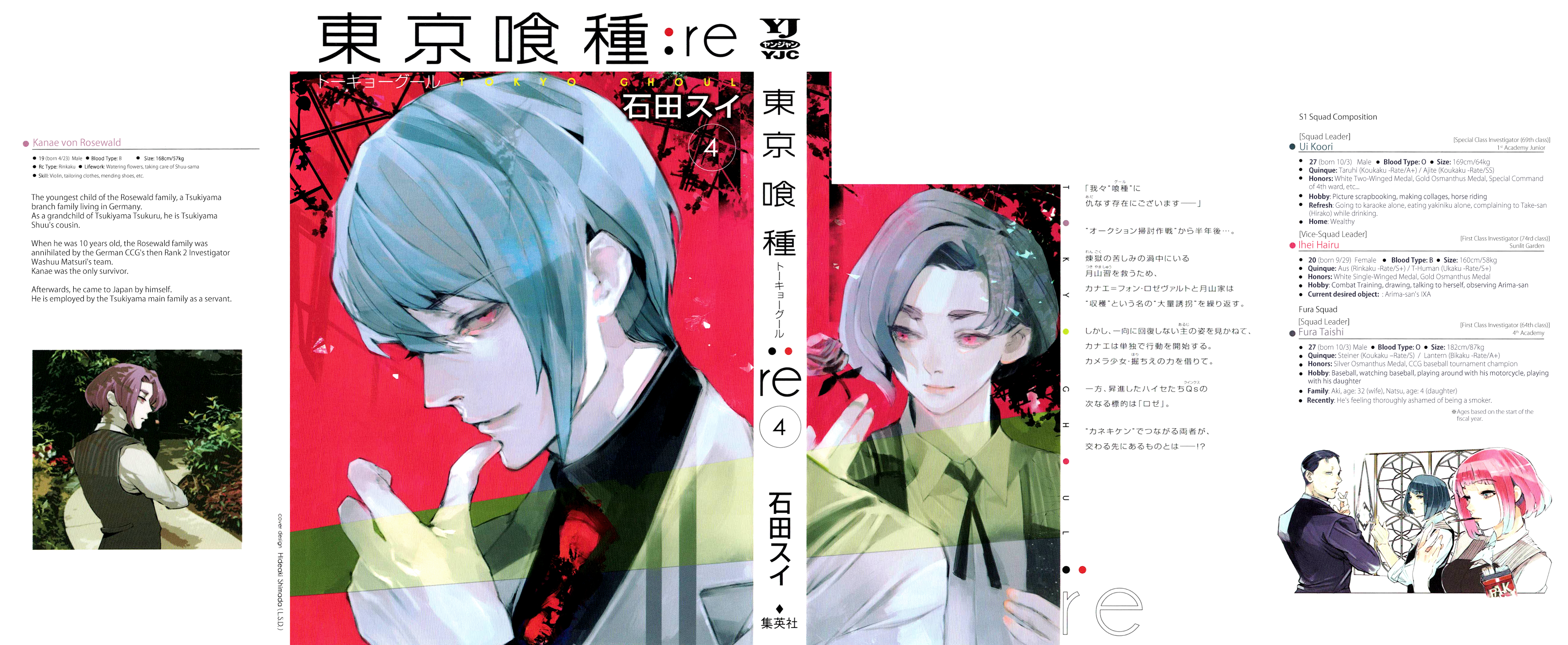 Tokyo Ghoulre Chapter 31.5  Online Free Manga Read Image 2