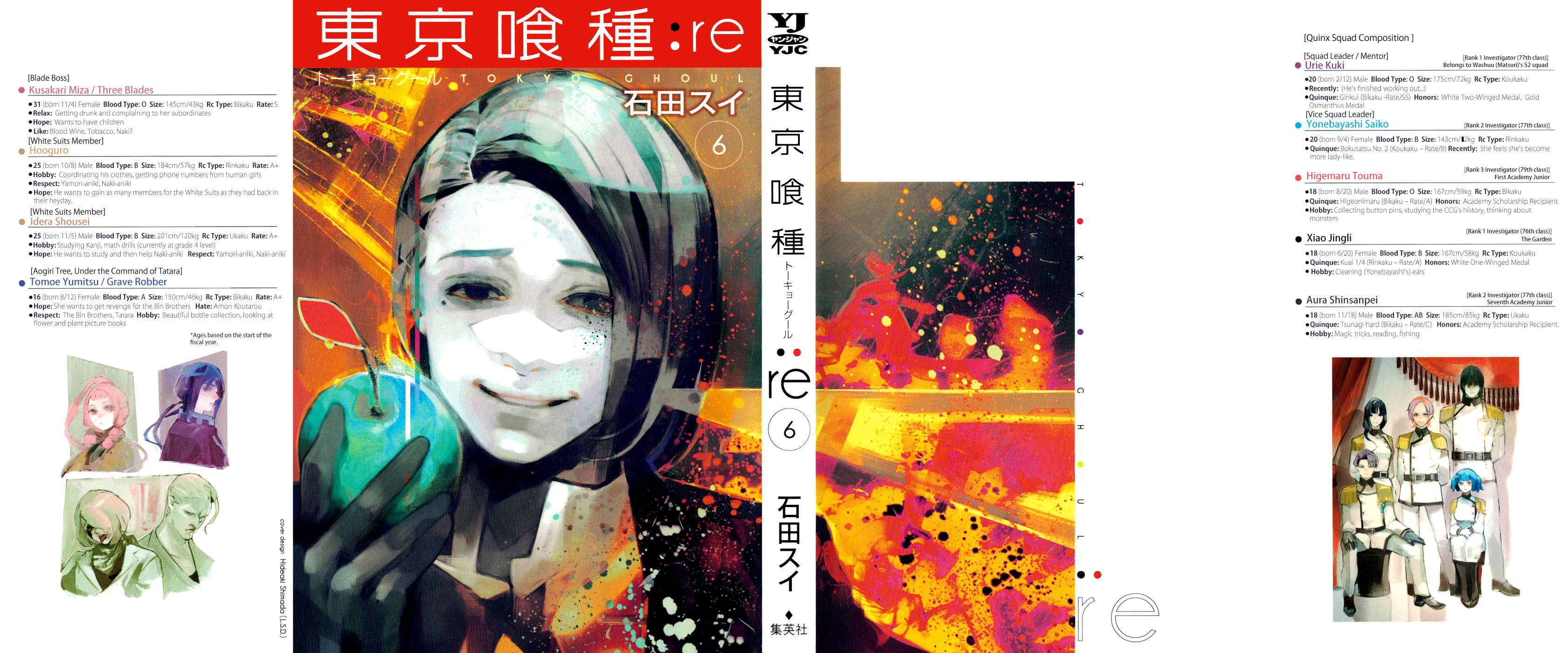 Tokyo Ghoulre Chapter 53  Online Free Manga Read Image 2