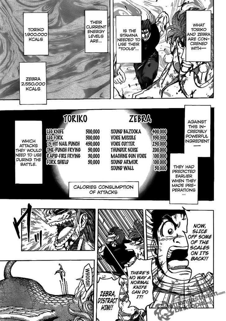 Toriko Chapter 138  Online Free Manga Read Image 13