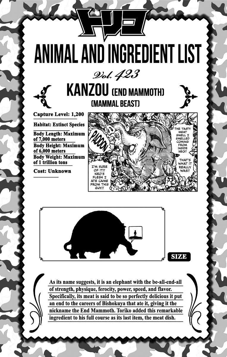 Toriko Chapter 396.2  Online Free Manga Read Image 2